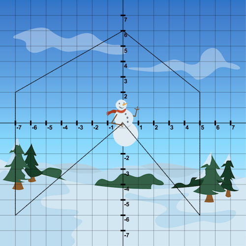 The Coordinate Plane - Hour of Code | Codesters Curriculum